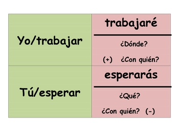 Spanish Simple Future Speaking Activity (Memory with Sentences)