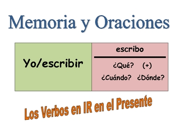 Spanish IR Verbs Speaking Activity (Memory with Sentences)