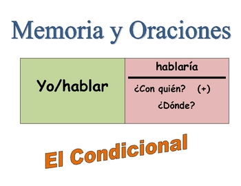 Spanish Conditional Speaking Activity (Memory with Sentences)