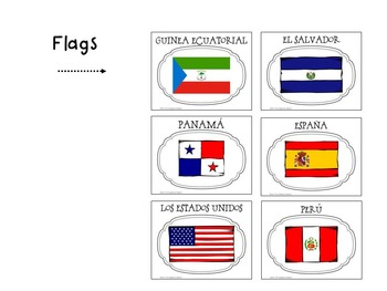 Spanish Speaking Countries Thematic Unit