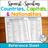 Free Spanish Countries, Capitals, and Nationalities Reference Sheet