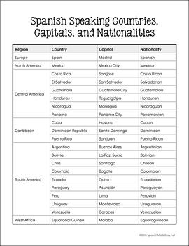 NATIONALITIES IN SPANISH PDF