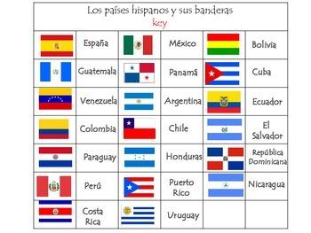 Spanish Speaking Countries DOMINO