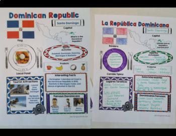 Spanish Speaking Countries Infographic (Los paises hispanohablantes)