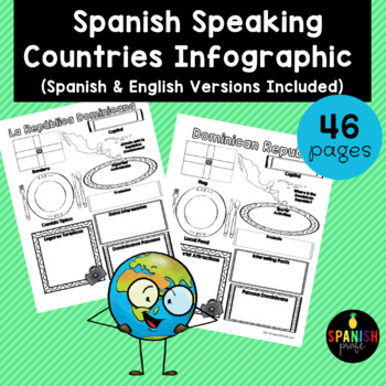 Spanish Speaking Countries Infographic (Los paises hispanohablantes)