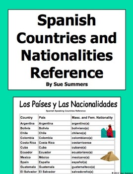 Spanish Speaking Countries and Nationalities Reference