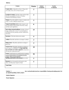 Spanish Speaking Countries Project - Daily Assignment Packet and Rubric
