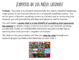 Spanish Speaking Countries Project - BUNDLE!!