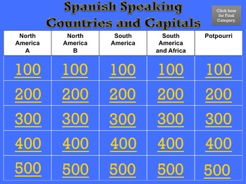 Spanish Speaking Countries and Capitals Jeopardy Game