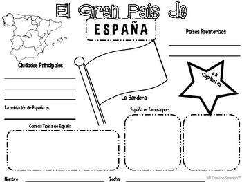 Spanish-Speaking Countries of the World Activity (Country Fact Sheets)