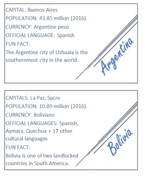 Spanish Speaking Country Facts Bulletin