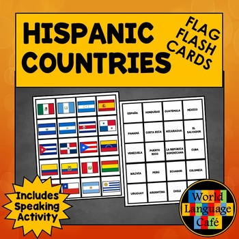 Spanish Speaking Country Flashcards