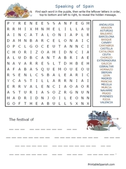 Spanish Speaking Country Worksheets