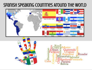 Spanish-Speaking Flags PowerPoint Template