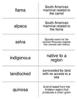 Spanish-Speaking South America Flash Cards for Middle School Geography