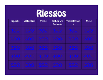 Avancemos 1 Unit 6 Lesson 1 Jeopardy-Style Review Game