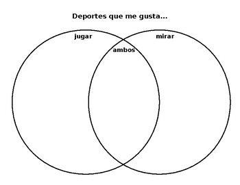Spanish Sports Venn Diagram / mirar vs. jugar