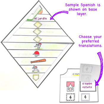 Spanish Sports Vocabulary Interactive Notebook Los Deportes