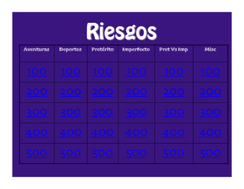 Avancemos 4 Unit 2 Lesson 1 Jeopardy-Style Review Game