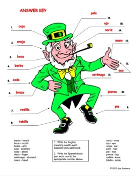 Spanish St. Patrick's Day Label the Leprechaun Body Parts
