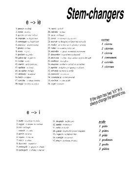 Spanish Stem-Changers Vocabulary and Conjugation