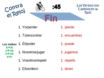 Spanish Stem-Changing Verb Writing Activity, Powerpoint