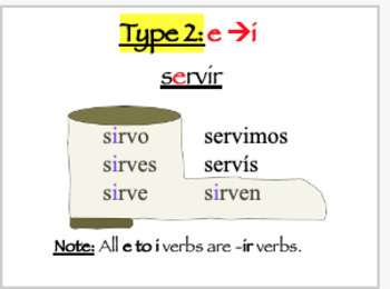 Spanish Stem Changing Verbs Lesson