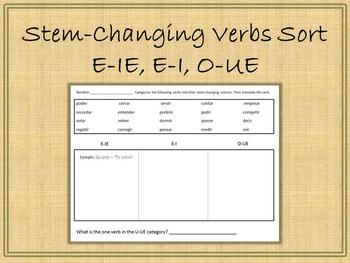 Spanish Stem Changing Verbs Sort Categorize e-ie, e-i, o-u
