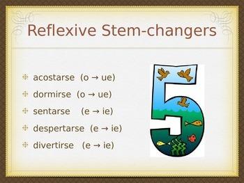 Spanish Stem-changing Reflexive Verbs PowerPoint Slideshow Presentation