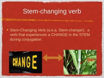 Spanish Stem-changing Verbs PowerPoint Slideshow Presentation