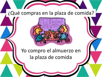 Spanish Stores & Shopping Powerpoint
