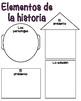 Spanish Story Element Boards/Tablero de elemento de historia
