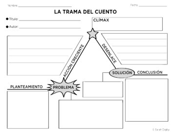 Spanish Trama del Cuento / Story Map / Narrative Plot Graphic Organizer