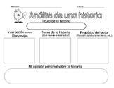Spanish Story elements diagrams. Diagramas de los elementos de la historia.