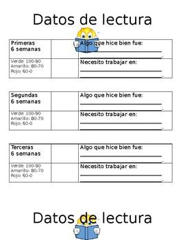 Spanish Student Data Tracker