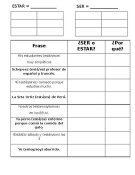 Spanish- Student note sheet on ESTAR vs SER
