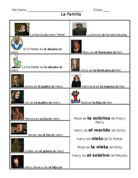 Spanish- Student note sheet on Family Vocabulary