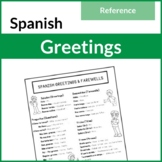 Spanish Greetings and Farewells Reference Guide (Saludos y