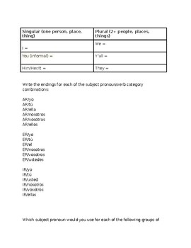 Spanish Study Guide (S1C1) - AR/ER/IR verbs, Subject Pronouns, Questions, Vocab