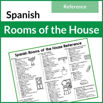 Spanish House Reference Guide (La Casa)