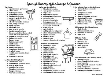 DOLLAR SPOT: Spanish House Reference Guide (La Casa)