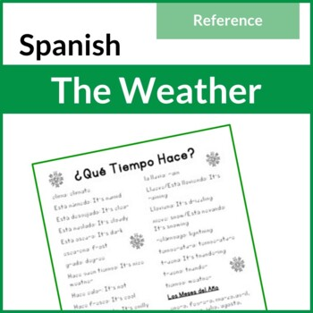 Spanish Weather Reference Guide (El Tiempo)