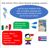 Spanish Sub Packet: Facts about Spanish-Speaking Countries