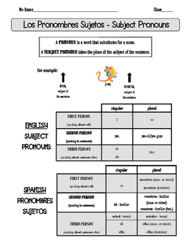 Spanish Subject Pronoun Activities - Pronombres Sujetos