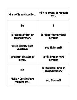 Spanish Subject Pronoun Buzz Game