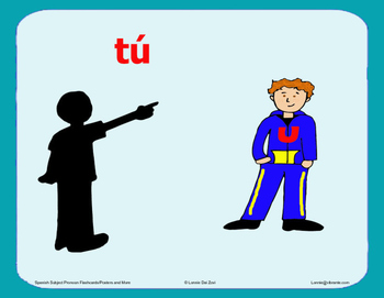 Spanish Subject Pronoun Flashcards, Posters  How to Effectively Teach Them