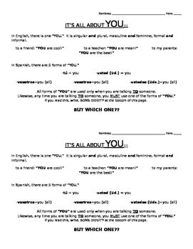 Spanish Subject Pronoun Practice - Forms of YOU!