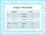 Spanish - Subject Pronouns