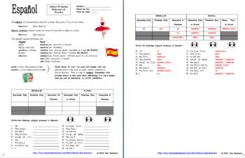 Spanish Subject Pronouns Bundle - Practice, Quiz, Skit, Game Cards, and Intro