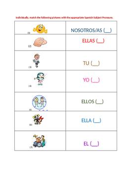 Spanish Subject Pronouns: Matching Exit Slip